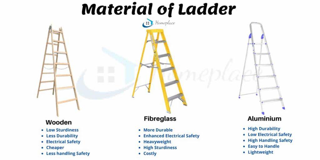 material of ladder- wooden, fibreglass and aluminium
