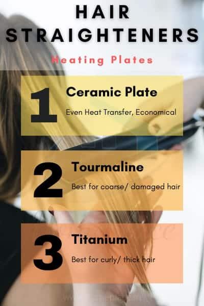 Heating plates of hair straightener