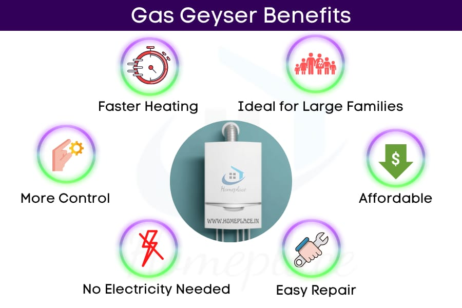 benefits of gas geysers