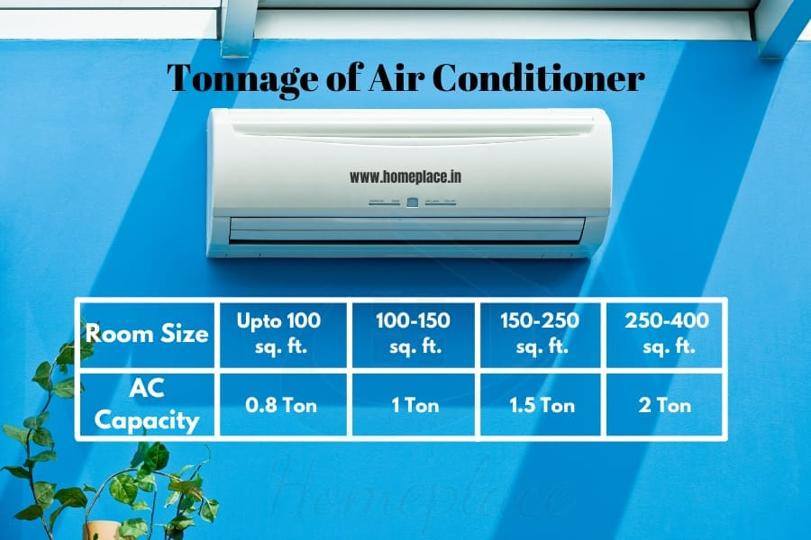 tonnage of AC