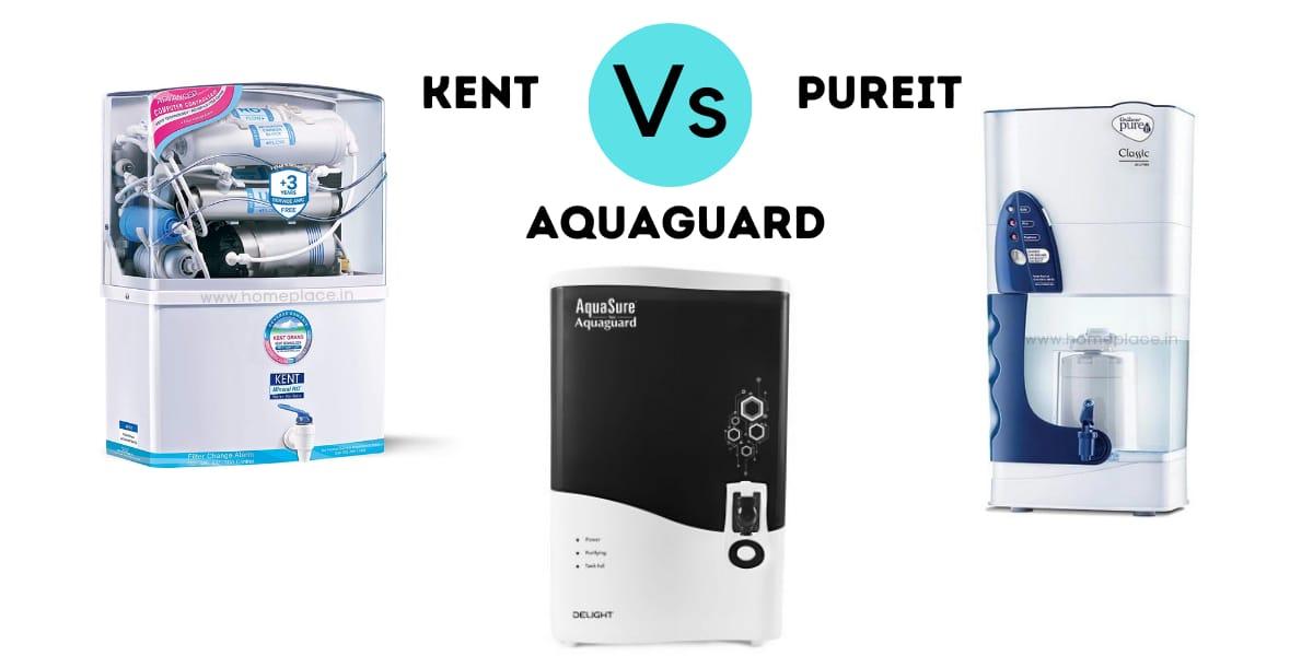 Kent vs. Pureit vs. Aquaguard Water Purifiers