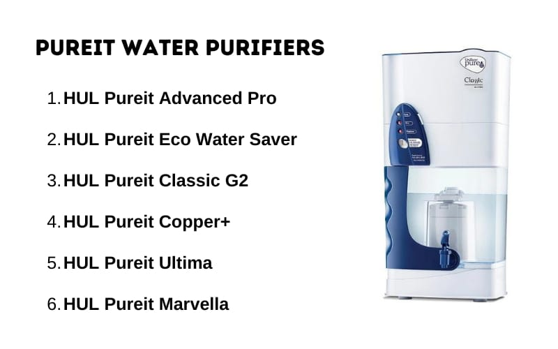 water purifiers from Pureit